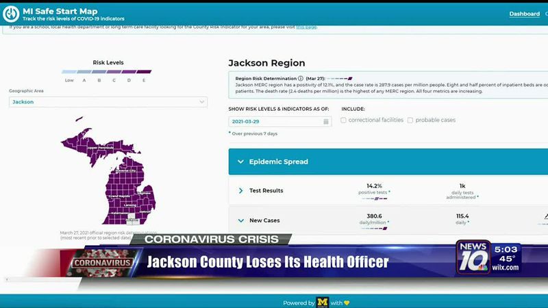 Butler Jackson Co Health Officer leaves while COVID is running roughshod