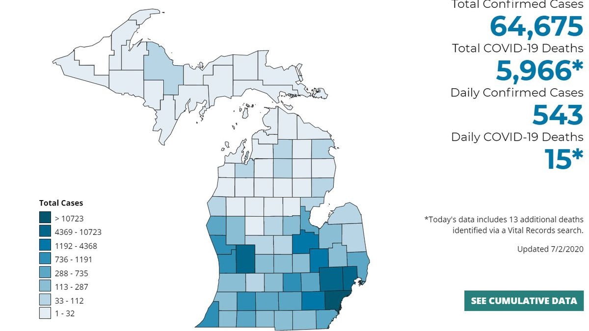 Michigan reported the highest increase in newly confirmed coronavirus cases in seven weeks on July 2.